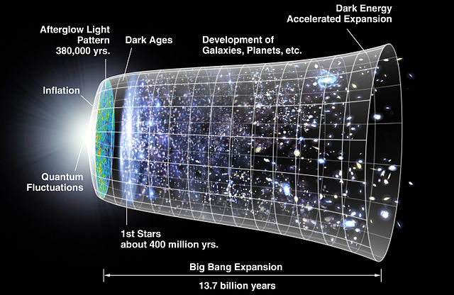 how-the-universe-began-big-bang