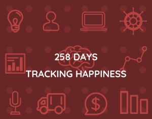 258 Days of Tracking My Happiness